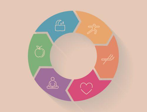 INFOGRÁFICO – Hábitos saudáveis e a Medicina do Estilo de Vida